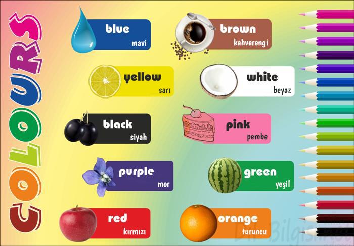 İngilizce Türkçe renkler
