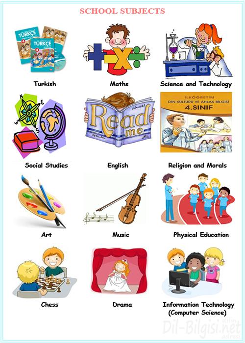 İngilizce Ders İsimleri - School Subjects