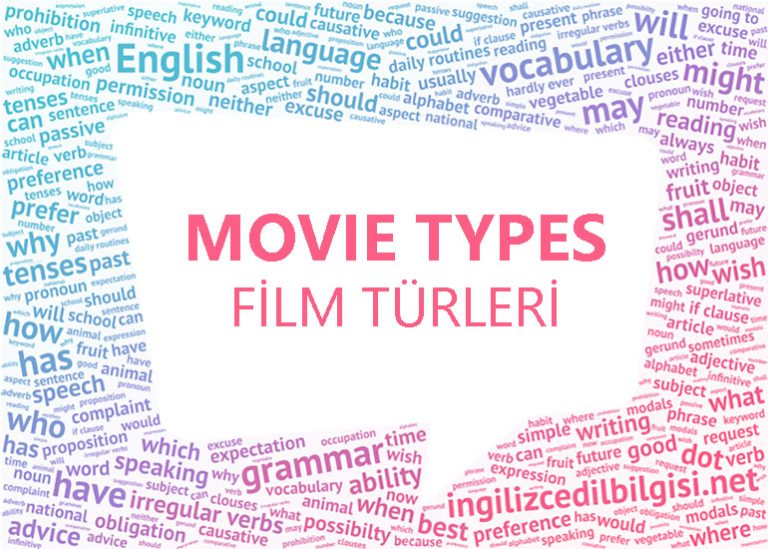 İngilizce Film Türleri – Movie Types