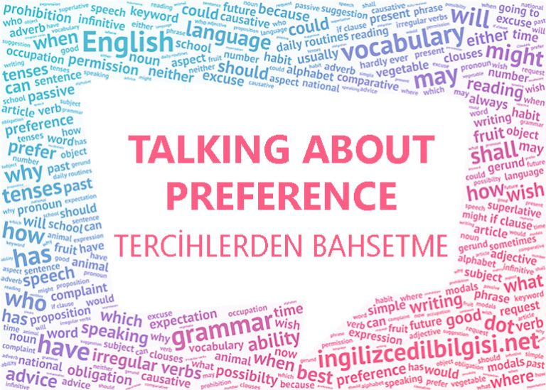İngilizce Tercihlerden Bahsetme – Talking About Preference