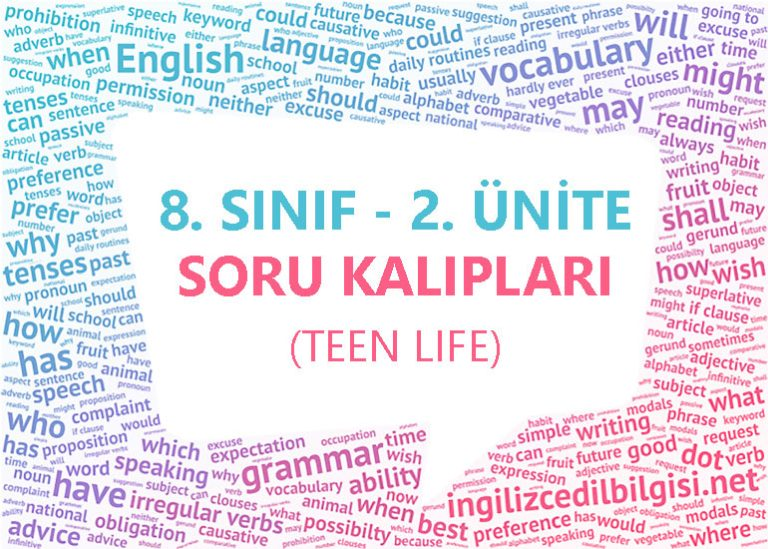 8. Sınıf İngilizce 2. Ünite Soru Kalıpları