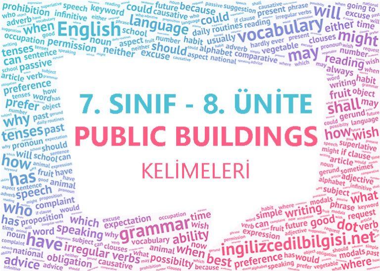 7. Sınıf İngilizce 8. Ünite Public Buildings Kelimeleri